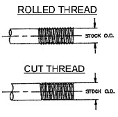 Wire Diameters for 2A Threads
